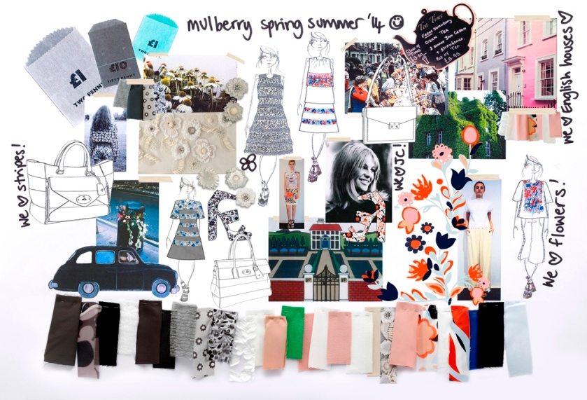 Mulberry SS14 Inspiration Moodboard
